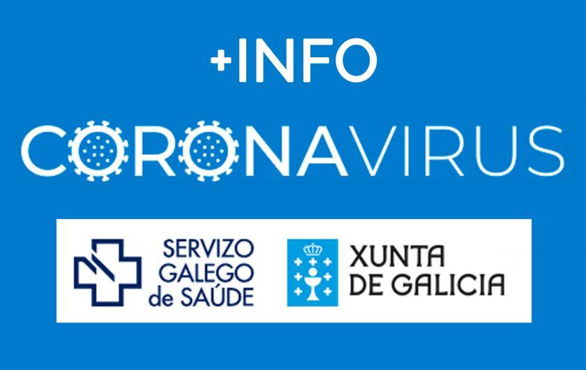 ¿Qué debes saber do novo coronavirus?